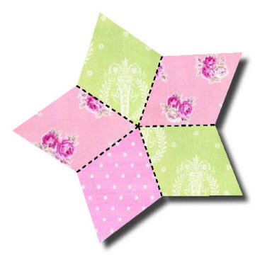 Quilt Fabric Quilt Patterns Free Patterns Kits